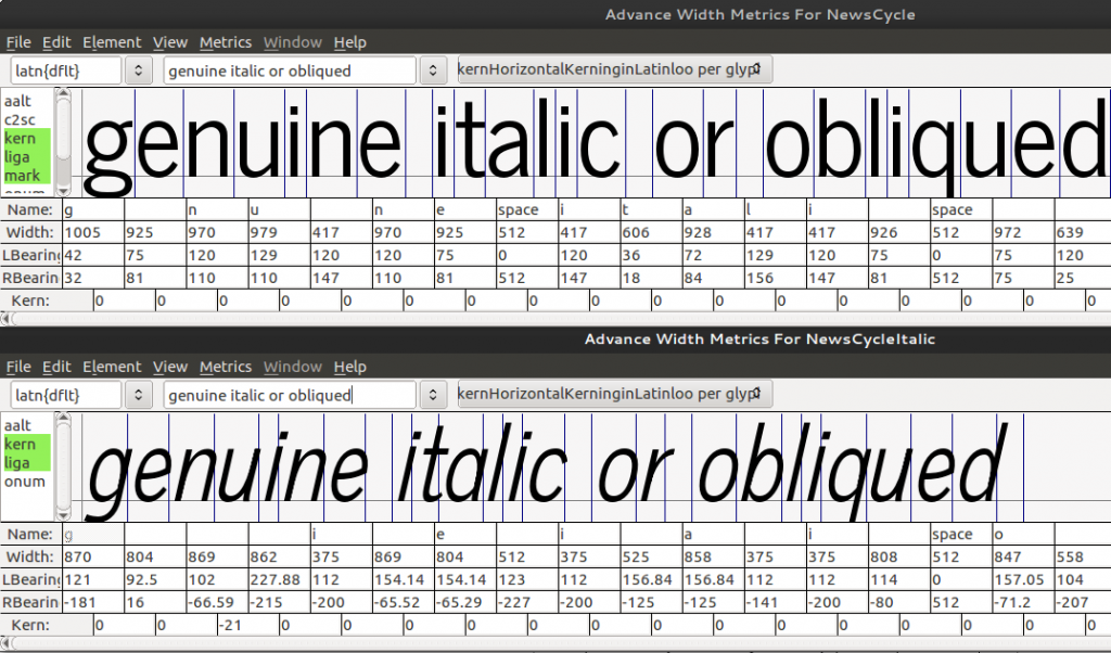 News Cycle Italic preview