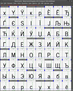 screenshot: Cyrillic in FontForge